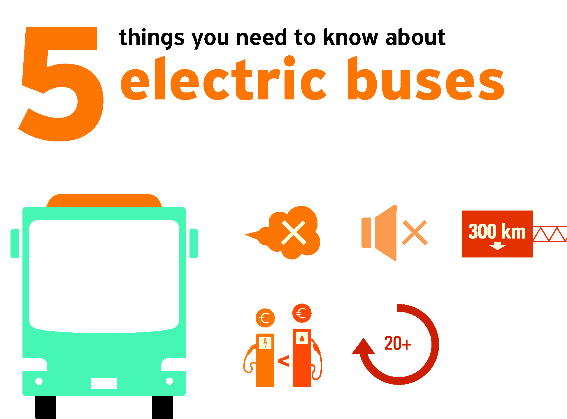 5 things to know about ebus